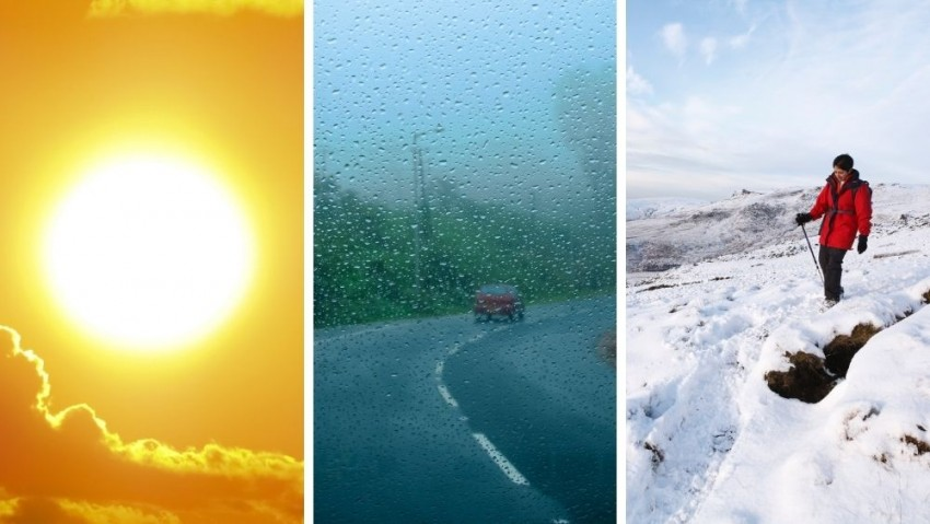 Seasons in India: The Complete Weather Guide
